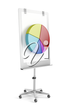 Flip chart with pie chart on white background