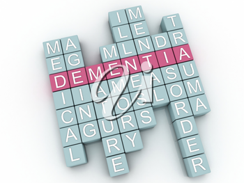 3d image Dementia issues concept word cloud background