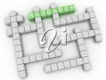 3d image Research  issues concept word cloud background
