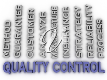 3d image quality control  issues concept word cloud background