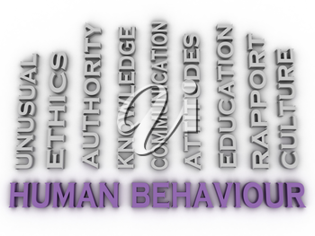 3d image Human behaviour   issues concept word cloud background