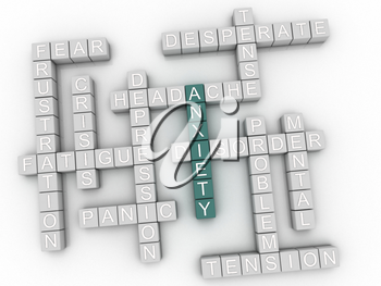 3d image Anxiety issues concept word cloud background