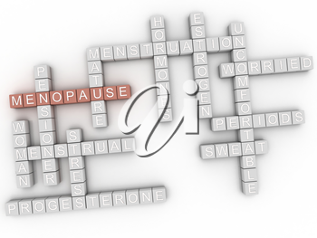 3d image Menopause word cloud concept
