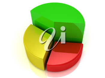 Royalty Free Clipart Image of a Pie Graph in Three Colours
