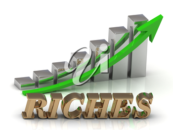 RICHES- inscription of gold letters and Graphic growth and gold arrows on white background