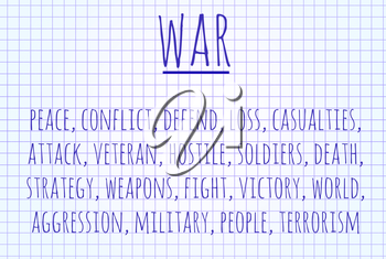 War word cloud written on a piece of paper