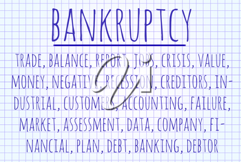 Bankruptcy word cloud written on a piece of paper
