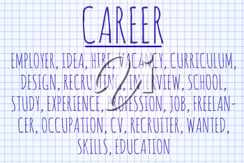 Career word cloud written on a piece of paper