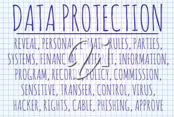 Data protection word cloud written on a piece of paper