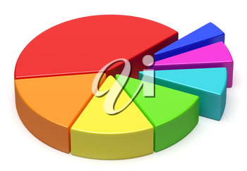 Abstract creative business statistics, financial analysis, growth and development concept: colorful 3D pie chart with separated segment on white background
