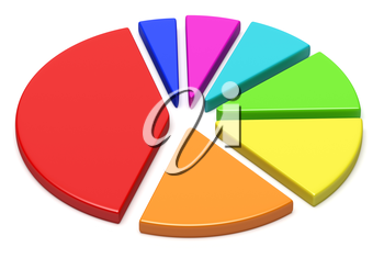 Abstract business statistics, financial analysis, growth and development concept: colorful 3D pie chart with separated segments on white background