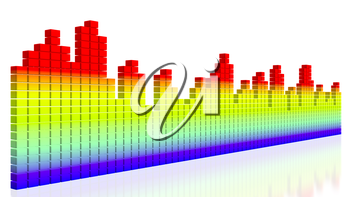 Digital colorful music equalizer showing volume with reflection on white background